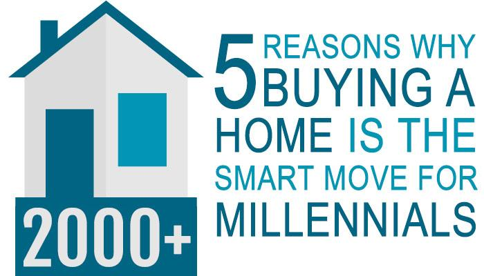 5 Reasons Why Buying a Home is the Smart Move for Millennials
