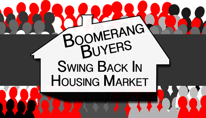 Boomerang Buyers Swing Back In Housing Market (Source: Pixabay CC)