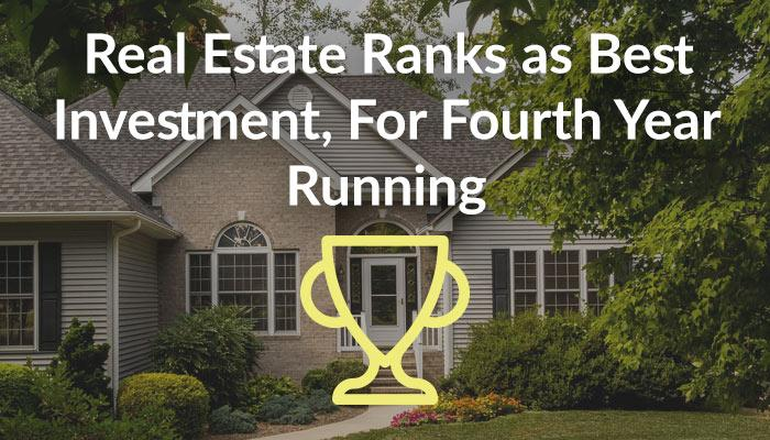 Real Estate Ranks as best Investment